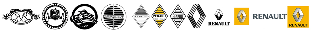History of Renault logos