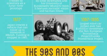 History-of-the-Driverless-Car-Infographic