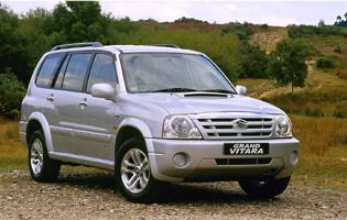 Value Of  Suzuki Xl