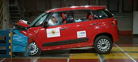 The tests behind Euro NCAP's new car safety ratings