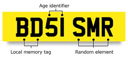 The current number plate format was introduced in 2001