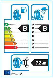 Example of the new tyre label