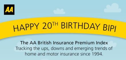 The Aa House Insurance 28 Images Aa House Insurance 28