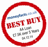 Moneyfacts Best Buy logo