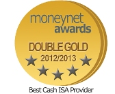 moneynet awards winner 2013