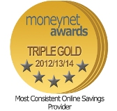 Moneynet awards winner 2014